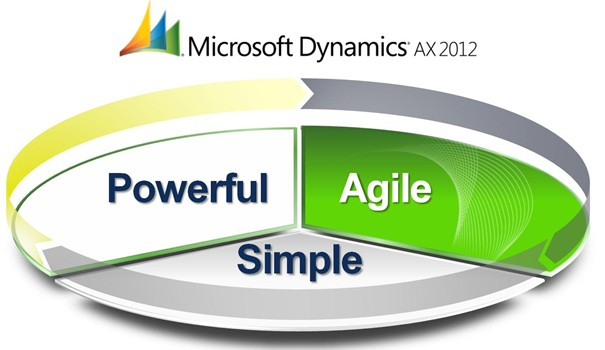 Dynamics AX: Powerfull, Agil, Simple